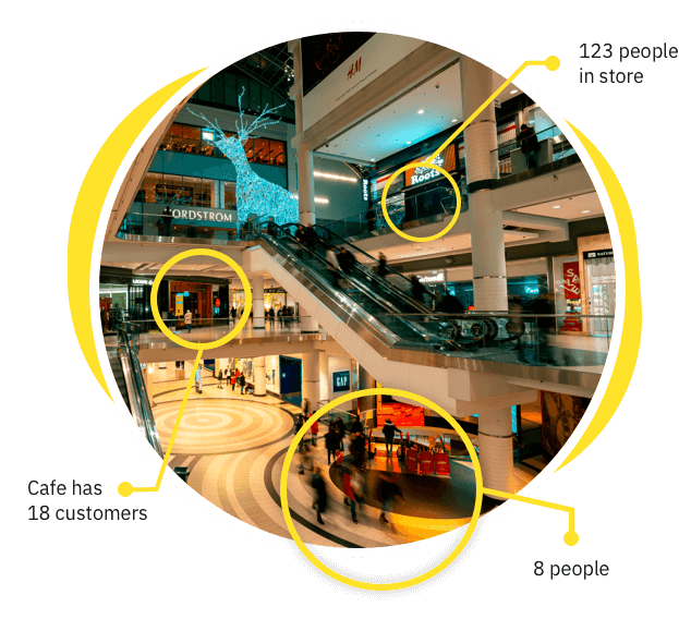 An example of how live data insights from the occupancy monitoring solution can be used..